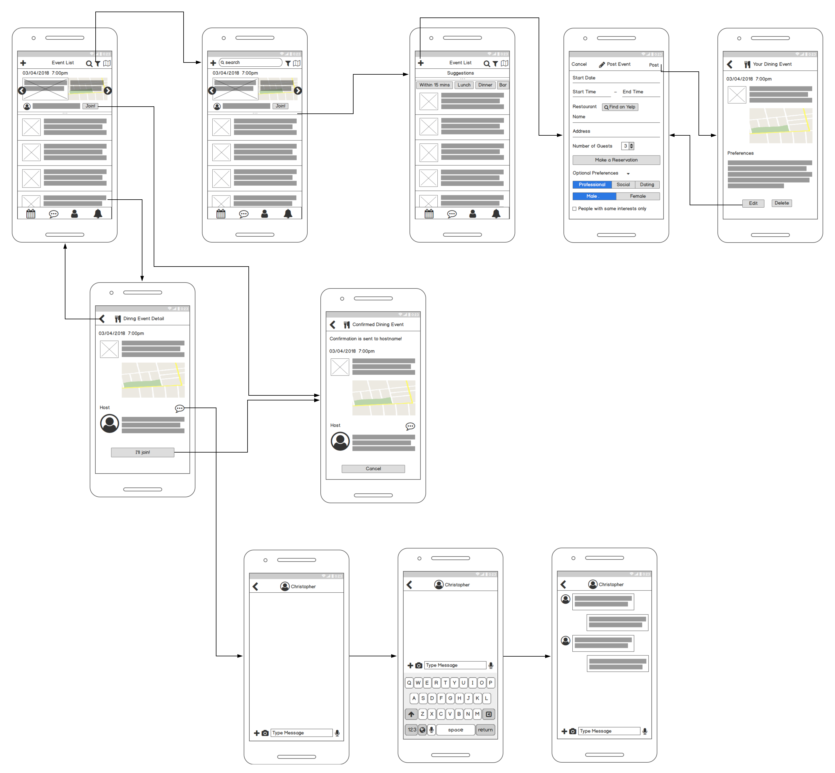 User flow diagram capstone project blog this user flow was created based on version 2 of balsamiq wireframes ccuart Choice Image